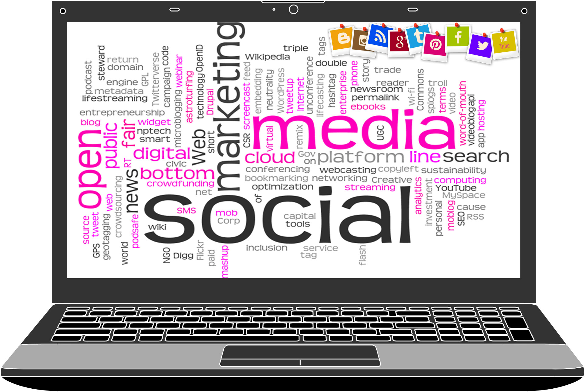 Why Social Media Marketing Is Important For SMEs?